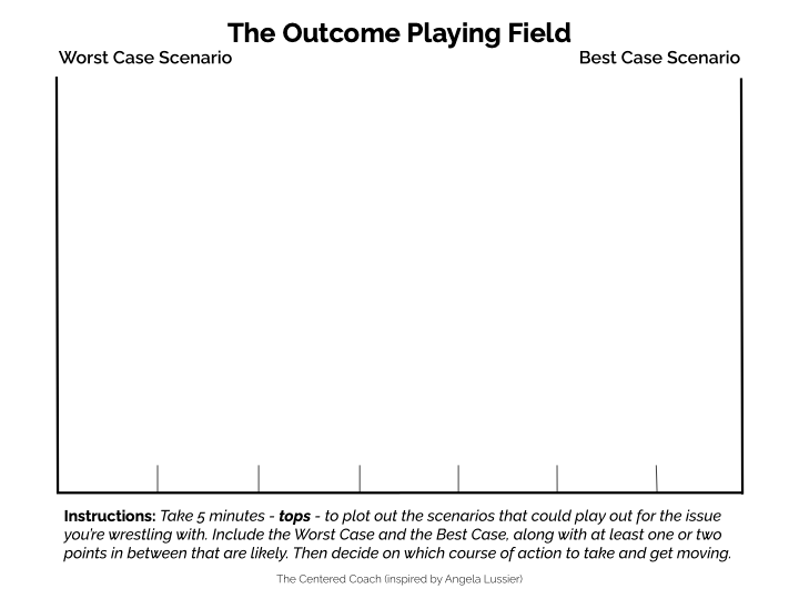 The Outcome Playing Field.png