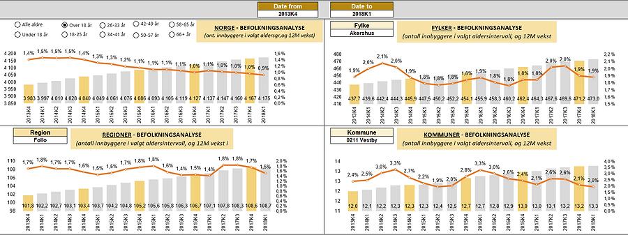 Befolkningsanalyse.PNG