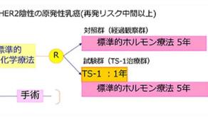 (乳癌)S-1聯合賀爾蒙療法有效?