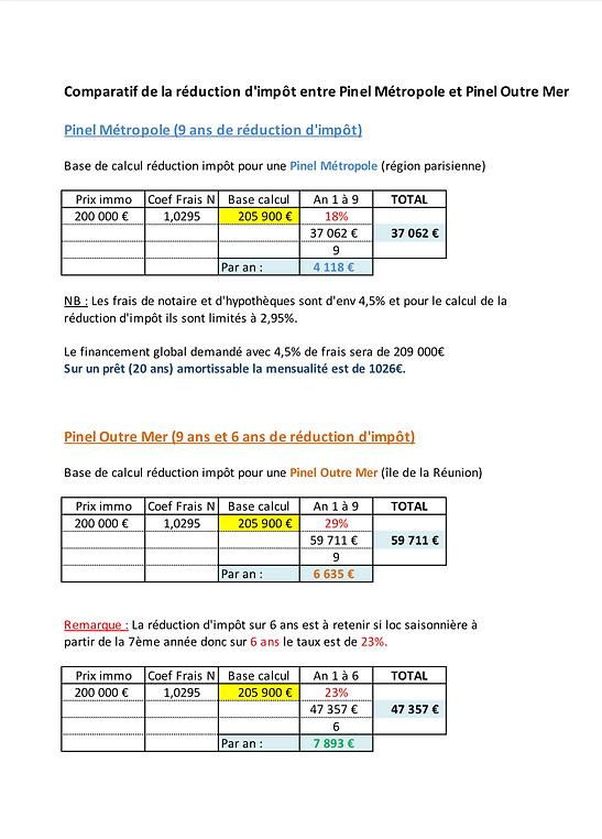 Comparatif Pinel VS Pinel OM.png