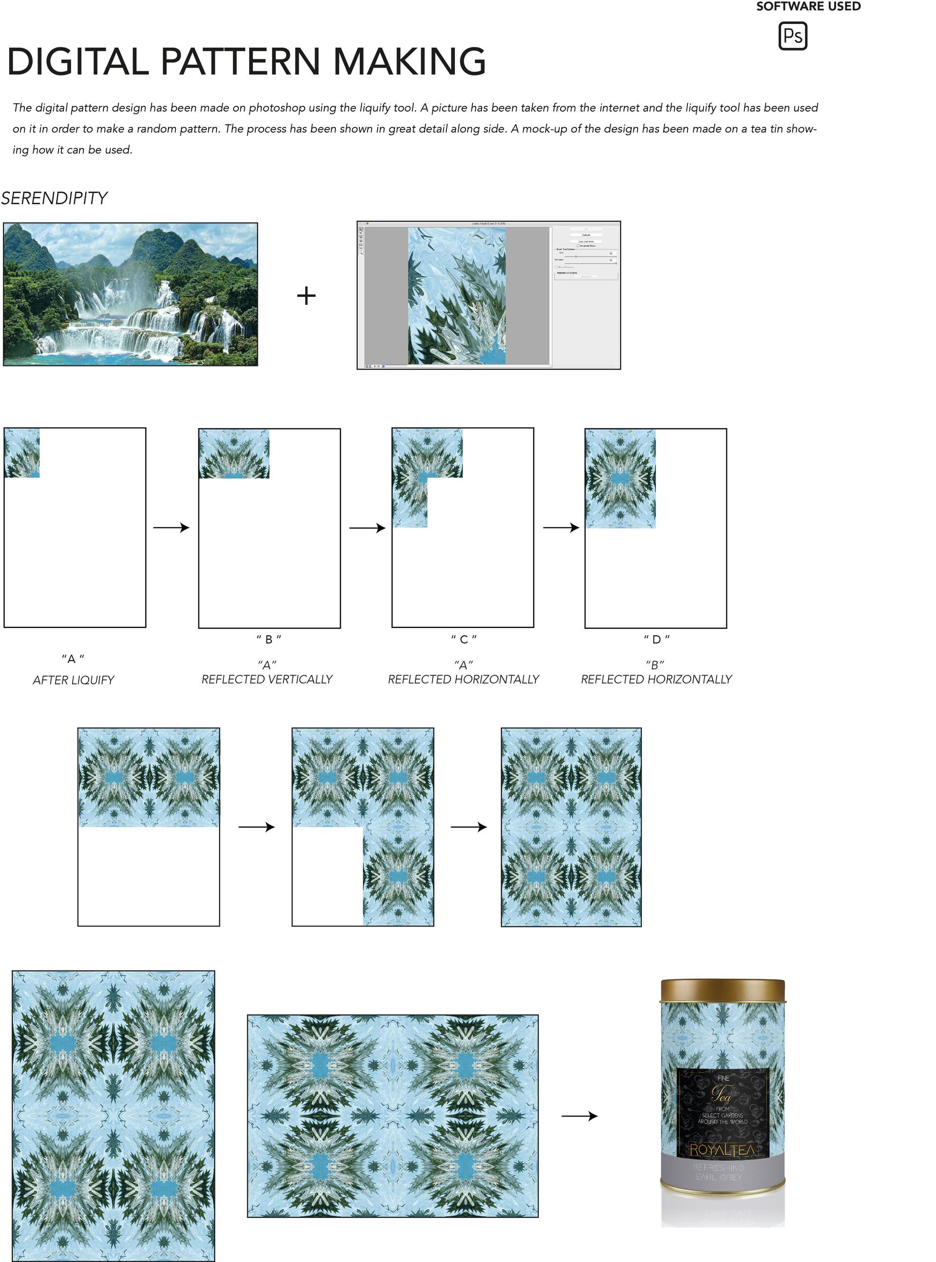 Digital Pattern Making