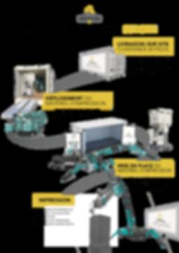 processus_impression_sur_site.png