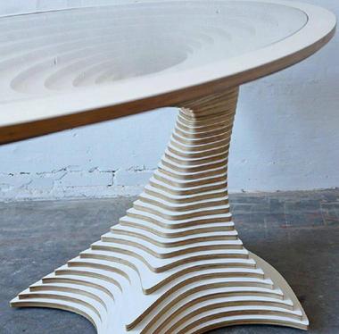 Table par topologie
