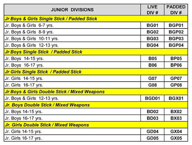 GSBA Divisions wKGs_072319_JRS_pg-1.jpg