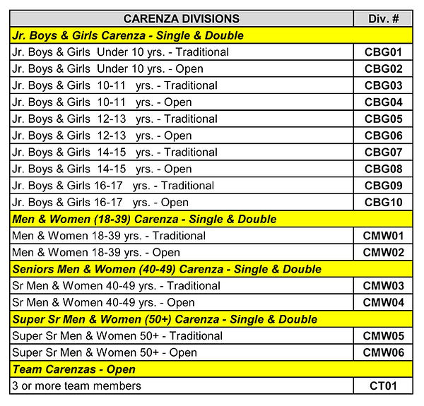 GSBA Divisions wKGs_072319-Carezas_Pg1 c