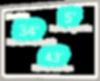left tilt stats.png