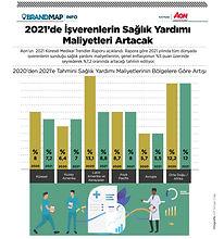 2021'de İşverenlerin Sağlık Yardımı M