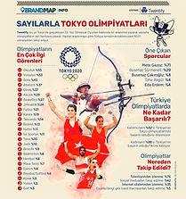 T_olimpiyatlar-02.jpg