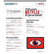NetflixNeizlendi-02.jpg