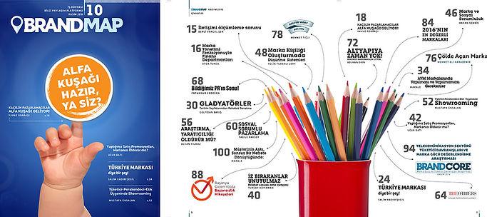 BrandMap Sayı 10 İçindekiler