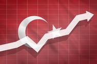 Yılın ikinci çeyrek döneminde ekonomik büyüme % 5.1 oldu