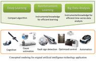 Mitsubishi Electric'ten yapay zekada çığır açan akıllı öğrenme algoritması