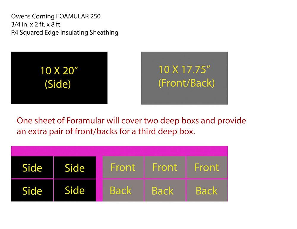 Simple foamboard measurements.
