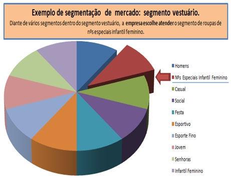 Exemplo+Segmenta%C3%A7%C3%A3o.jpg