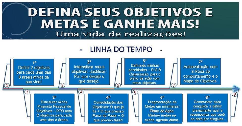 CGDDMO Linha do Tempo 1.jpg