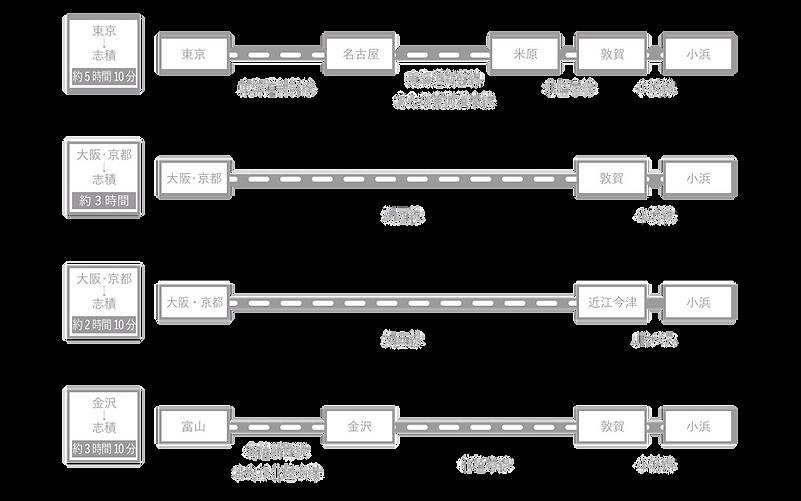 SAS_Route_ByTrainBus_002_JP.png