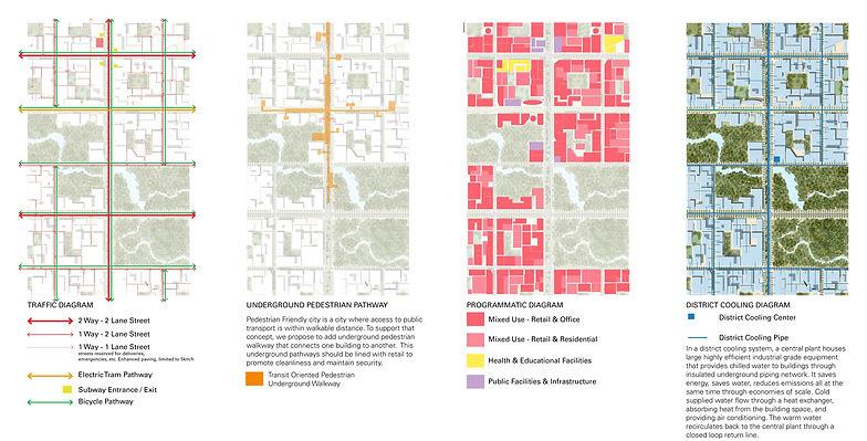 Typical-City-Block-Diagram.jpg