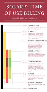 Time of Use Billing Solar Panels Colorado Solar Company Denver