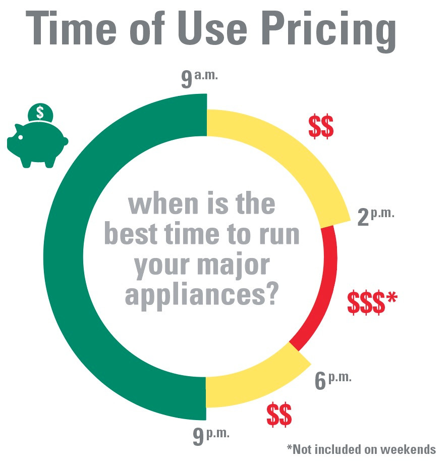 Understanding Time of Use Pricing in Colorado