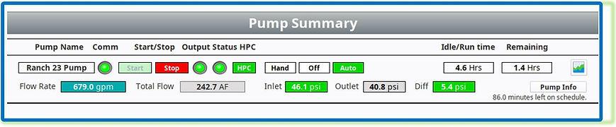 1. Pump Summary.jpg
