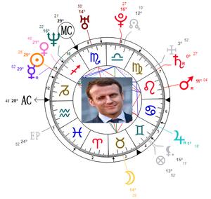 Emmanuel Macron - politique et astrologie
