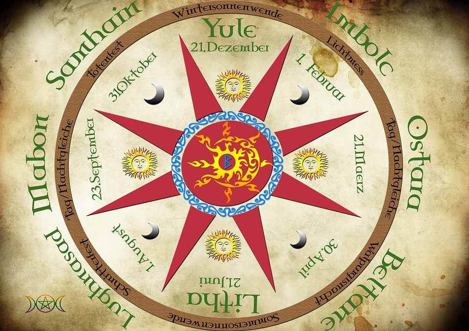 astrologue, astrologie