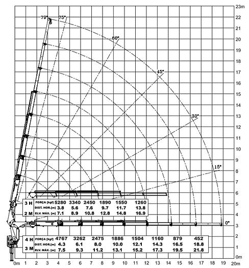 Grafico cargas Argos.png
