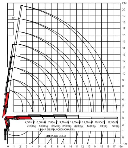 Grafico de Carga.png