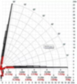 Grafico de Carga.jpg