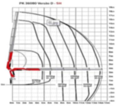 Grafico D.jpg