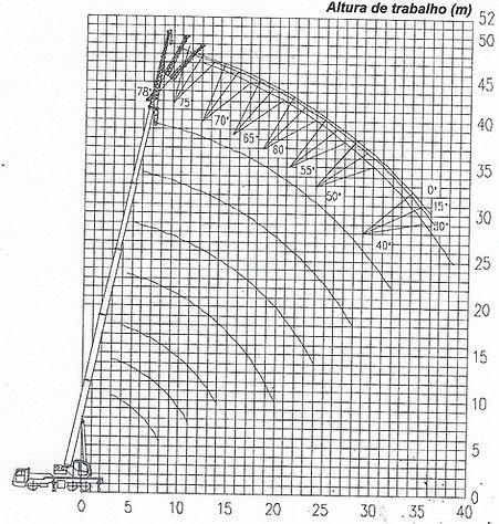 Diagrama de operação 2.jpg