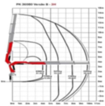 Grafico B.jpg