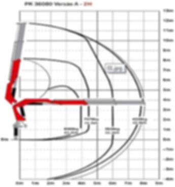 Grafico A.jpg