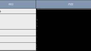 BTP、オンラインで行う景表法研修「景表法スタディテーラー」の提供を開始~薬機法スタディテーラーに続く研修サービス第2弾、企業の法令順守をサポート~