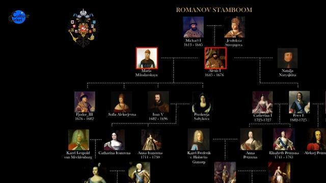 Kunstgeschiedenis cursus, cursus online, Peter de Grote en de Romanov stamboom