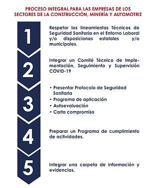 PROCESO INTEGRAL PARA LAS EMPRESAS DE LOS SECTORES DE LA CONSTRUCCIÓN, MINERÍA Y AUTOMOTRIZ.jpg