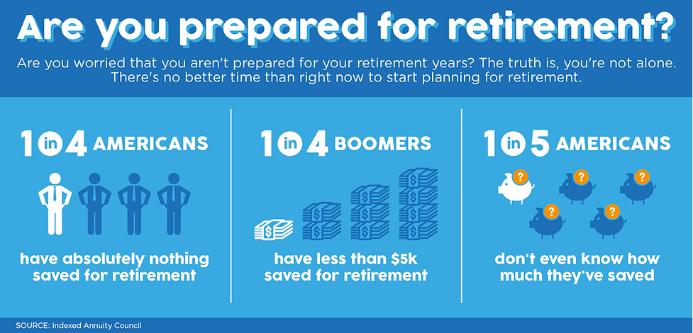 Are you prepared for retirement.png