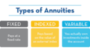 Types of Annuities.png