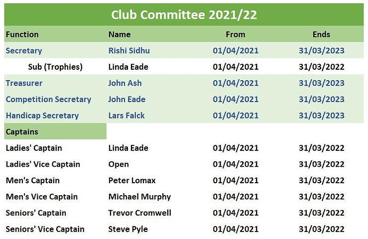 Committee Roles 2021-22.JPG