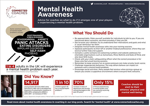 Mental Health Awareness Infographic.jpg