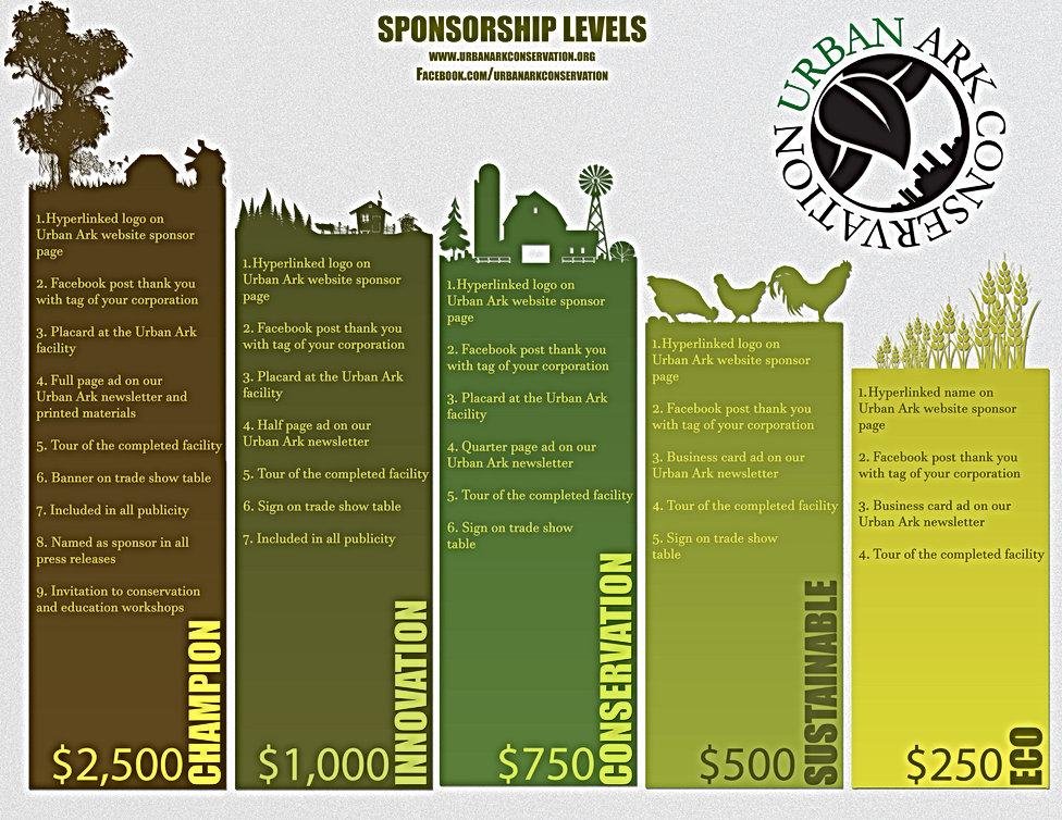 sponsorship levels small business (1).jp