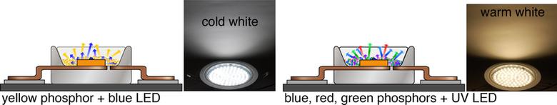 LED-design.png