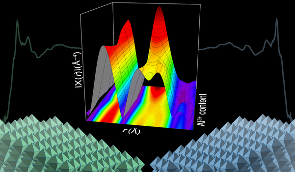 AUGUST 26, 2019: USING X-RAY ABSORPTION TO UNDERSTAND PERSISTENT PHOSPHORS