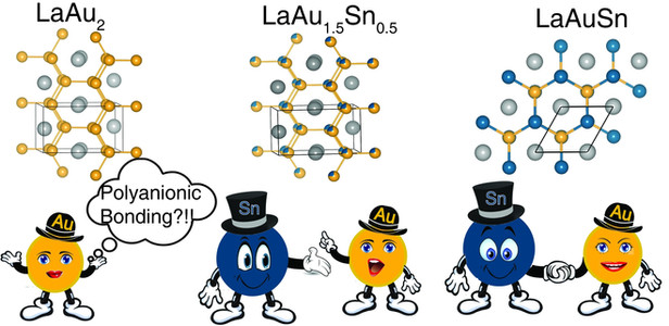 AUGUST 17, 2018: UNDERSTANDING THE CRYSTAL CHEMSITRY OF GOLD