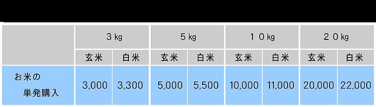 お米料金表 お米単発のコピー.png