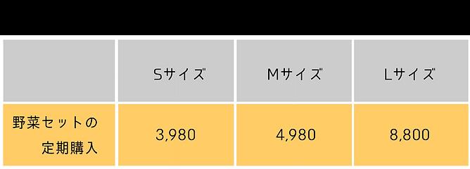 野菜料金表 野菜定期のコピー.png