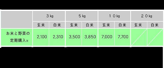お米料金表 お米と野菜の定期のコピー.png