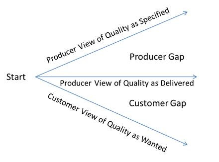 Quality Gaps.jpg