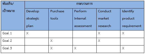 process inventory3.png