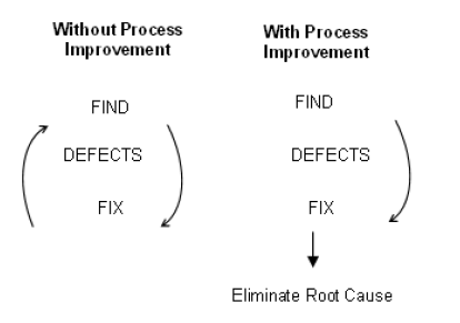 process inventory6.png